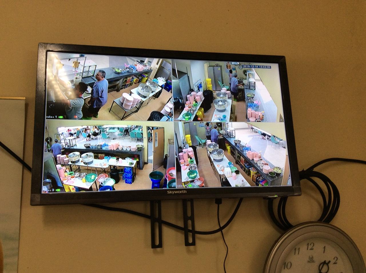 คมชัดทุกมุม กับกล้องวงจรปิดระบบ HD-CVI
